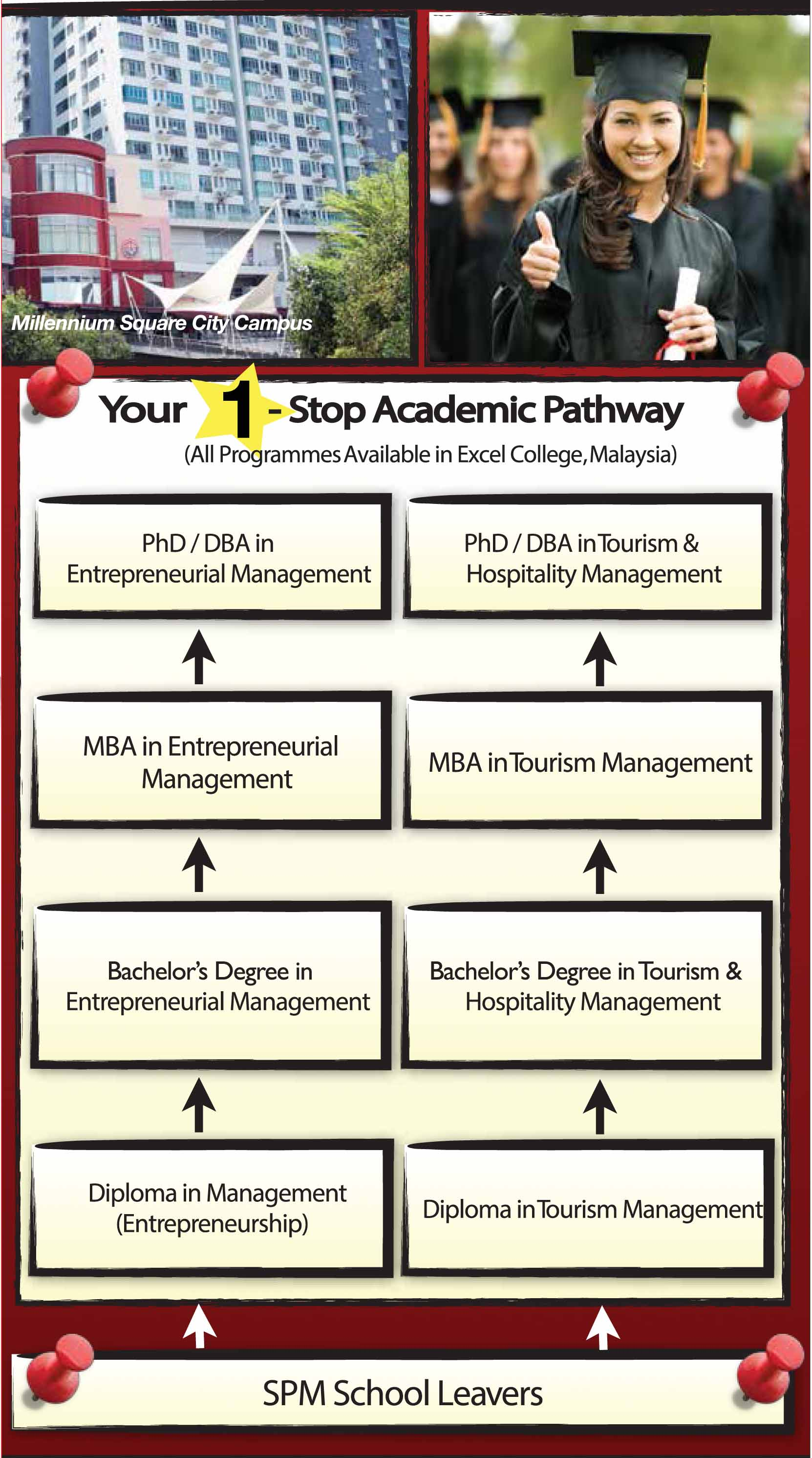 Excel College - Pathway